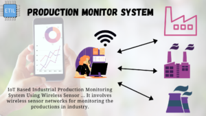 production monitor system